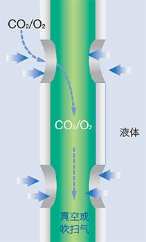 气液分离膜-4.jpg